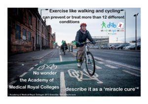 Exercise like walking and cycling can prevent or treat more than 12 different conditions.