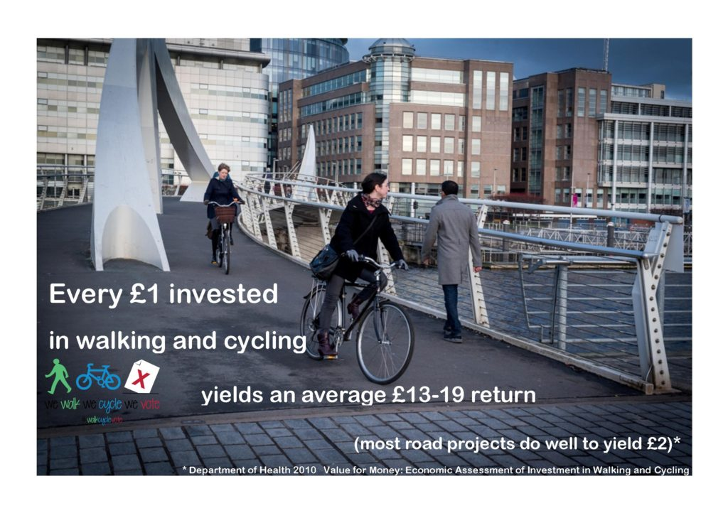 wcv_return_on_investment